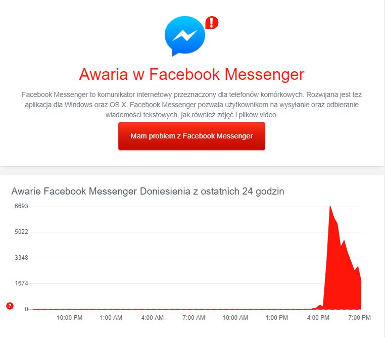 Messenger nie działa